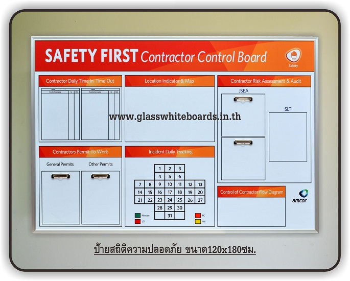 Safety First 120180 amcor-Eng